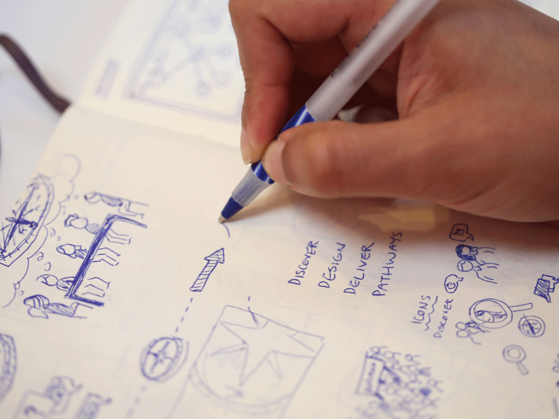 Buzzwords: Debunking Design Thinking — 3 ways Design can better your business