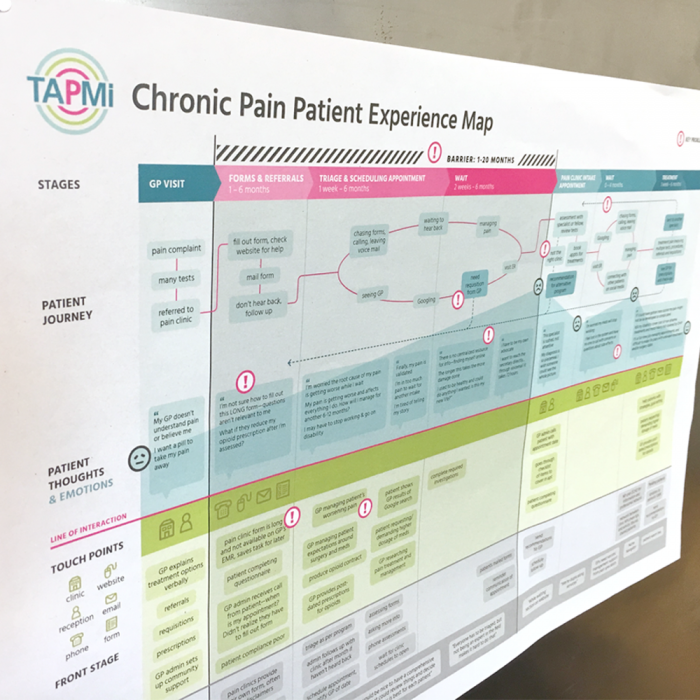 Helping Chronic Pain Patients and their Physicians Access Care