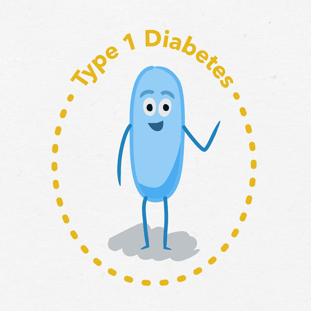 CPS: Teaching Key Concepts in Managing Type 1 Diabetes at School Through Video